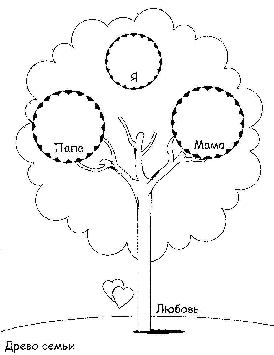 родинне дерево шаблон картинки распечатать все это разнообразие