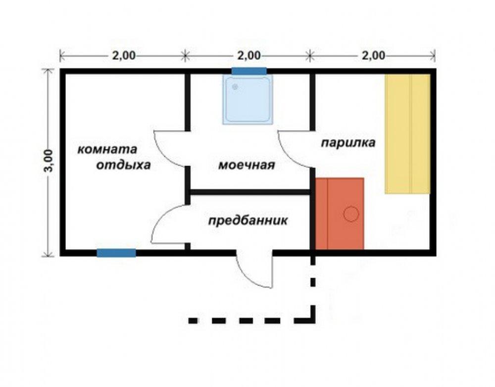 баня 6 на 3 из блоков