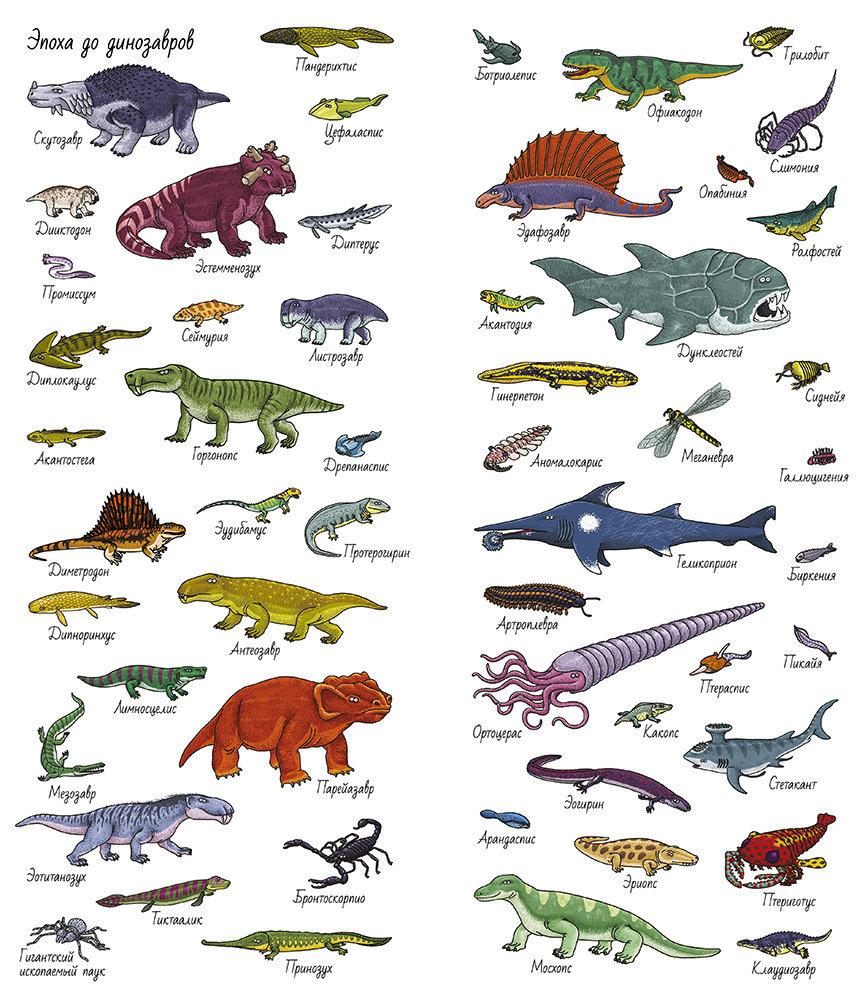 списки динозавров с картинками помогает близнецам раскрывать