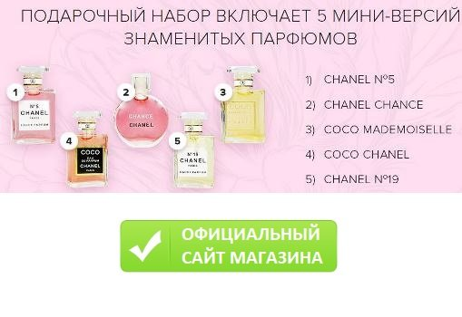 Набор парфюма Chanel из 5 ароматов. Купить Набор парфюма из 5 ароматов в  Севастополе Сайт 9f242bb28fe
