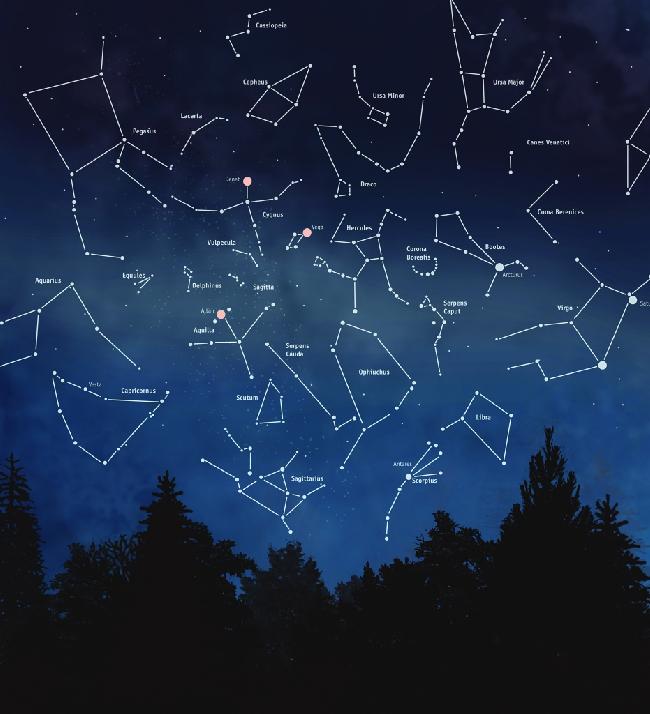 картинки небесного созвездия такое