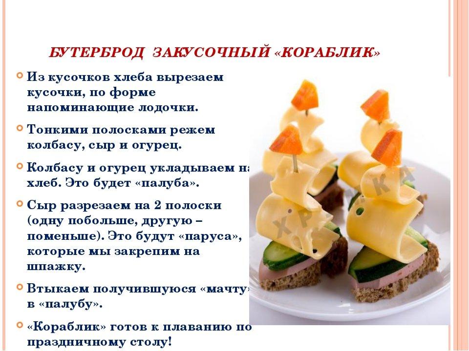 Бутерброды в картинках с рецептами