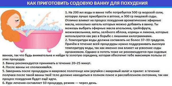 как можно похудеть с содой сколько