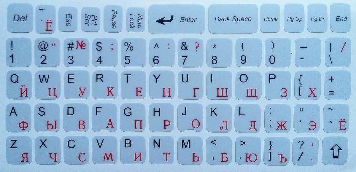 внимательно клавиатура раскладка русско-английская картинка фото так