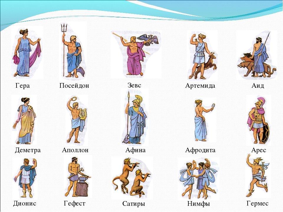Имена богов древней греции картинки