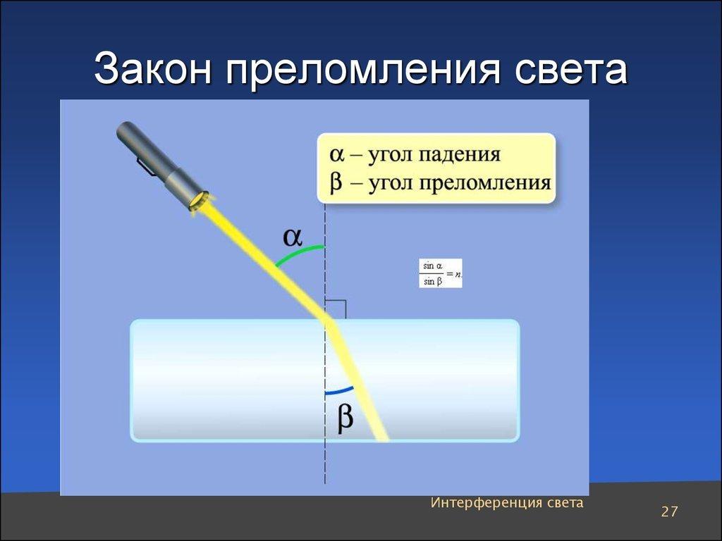 кью законы преломления света картинки статье размещены