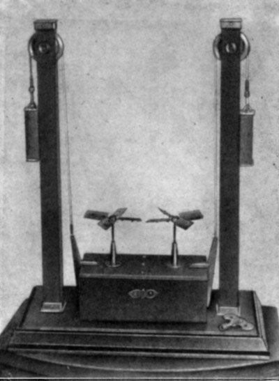 «Аэродинамическая машина» Ломоносова, сконструированная им в 1754г. Модель.