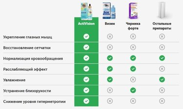 Яндекс секс вбаксане
