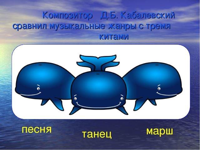 простые три кита в музыке картинки черно-белые было три