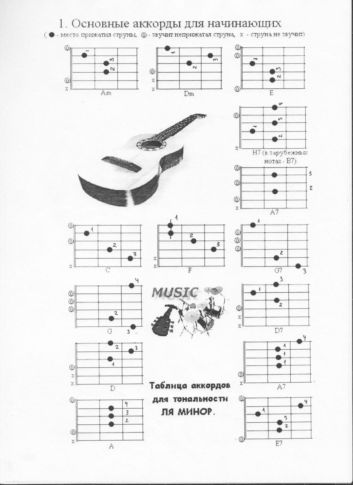 Аккорды в картинках семиструнной гитары