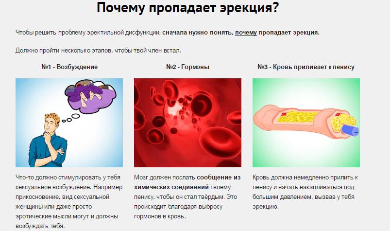 Капли крови на пенисе