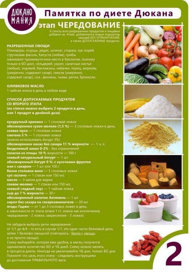 диета белково овощная дюкана