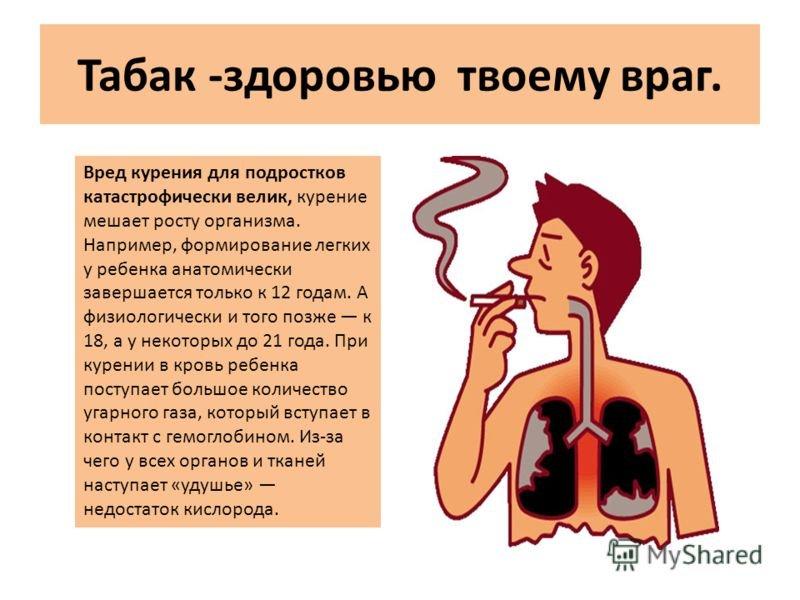 Сигареты картинки о вреден