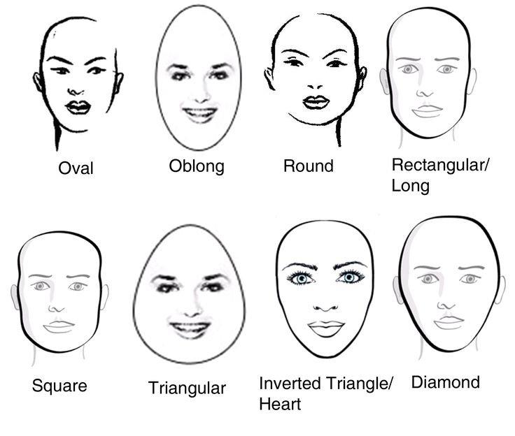 Все виды форм лица на картинках