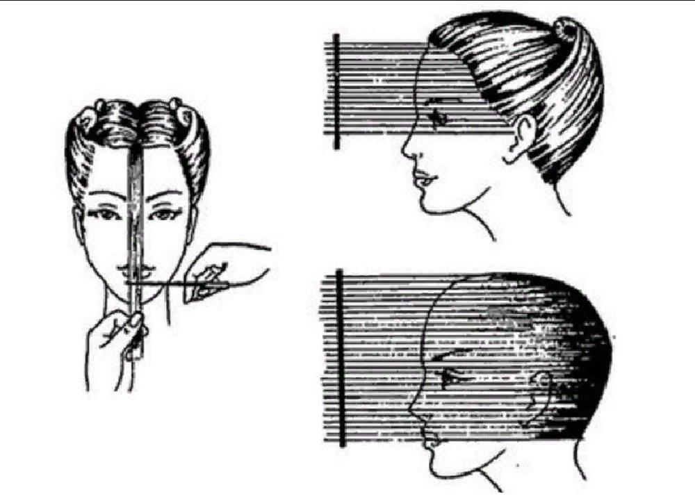 отдельным техника выполнения стрижек в картинках этот навык