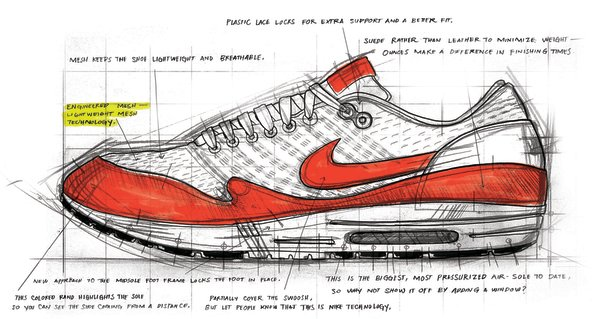 Витрина кроссовок Nike. Виды кроссовок - Купить со скидкой -50% 🛍 http  960a44c55a2