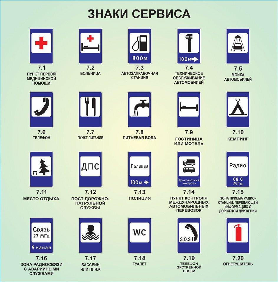 Знаки сервиса картинки с пояснениями