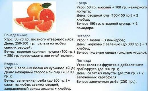 Когда можно есть грейпфрут при похудении
