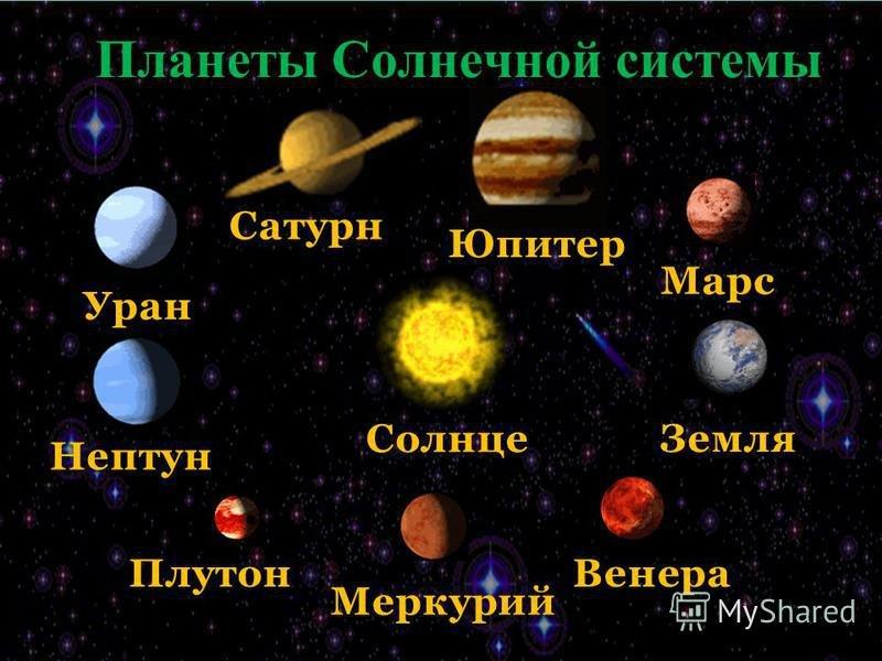 Планеты по порядку в картинке