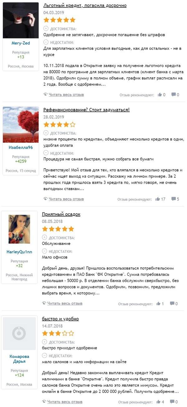 Выплаты кредитов украины