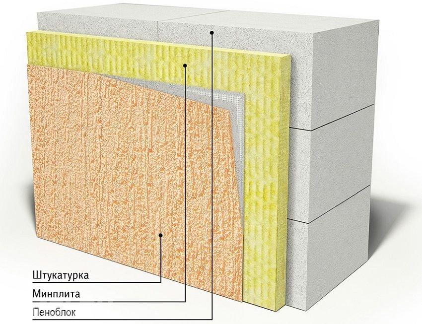 утепление стены из газобетона минватой