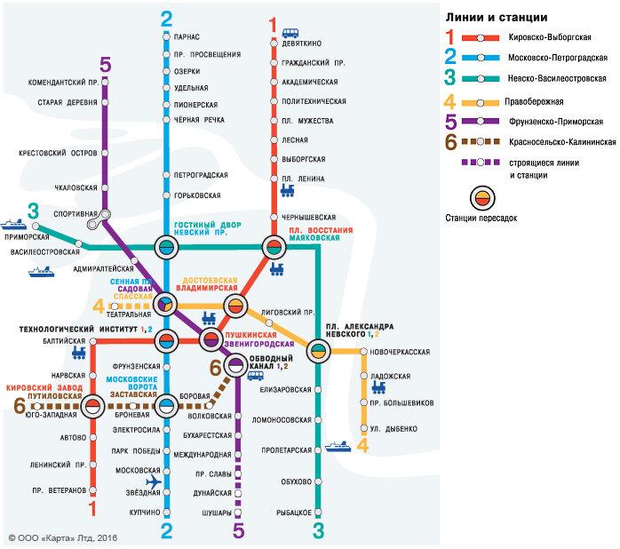 Станция метро в питере картинки схема