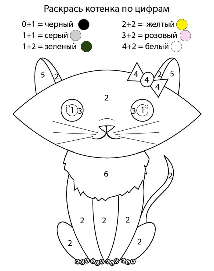 Картинки раскраска детские рисуем по цифрам кошечки