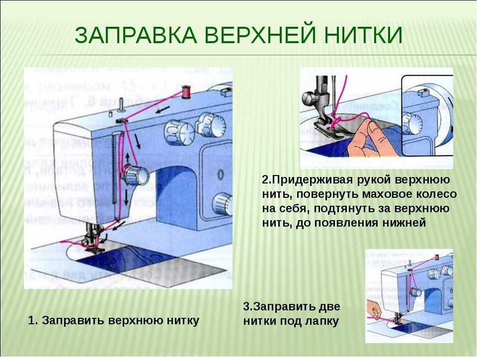 Заправлять нитку в швейную машинку в картинках