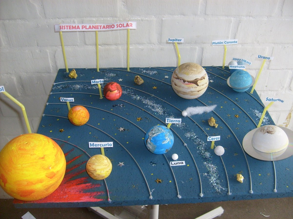 solar system project - HD1200×900