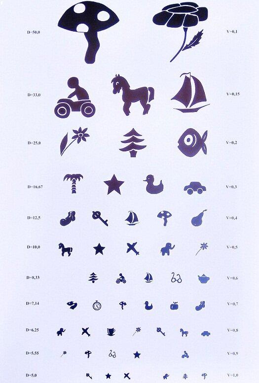 Картинка для окулиста для детей