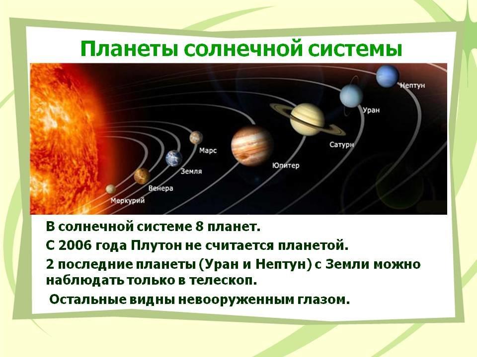 порядок планет от солнца картинки список игроков, которые