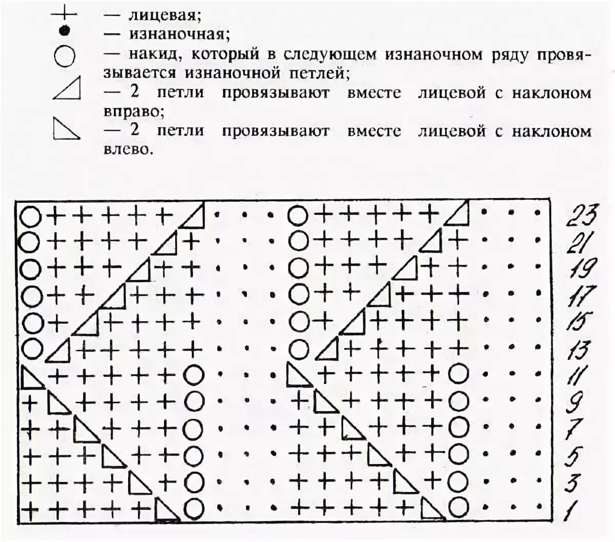 Вязание спицами подробное описание схемы картинки