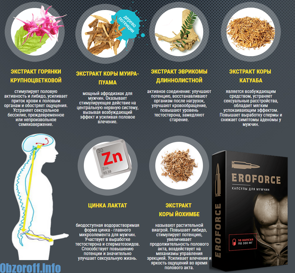 Продукты для спермы, екатерина вторая ебут