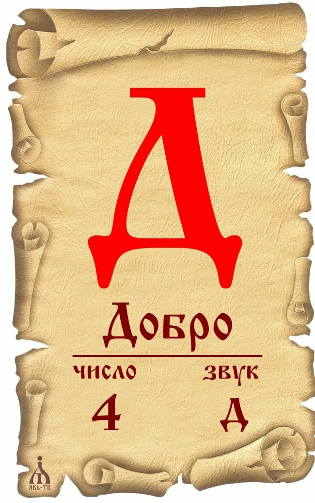 буквы славянского алфавита в картинках
