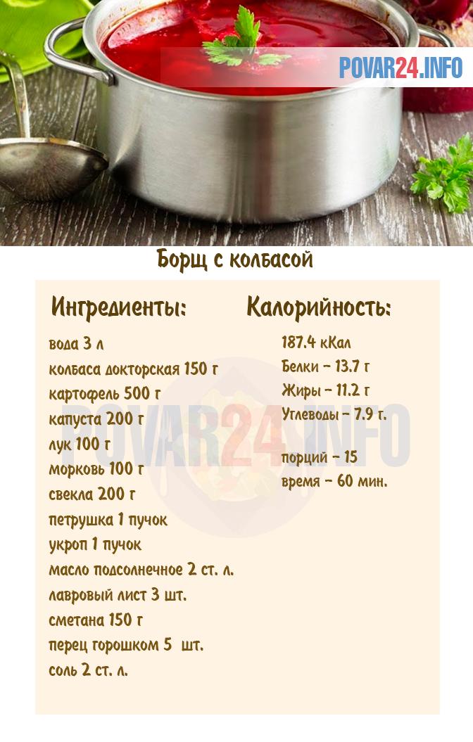 Рецепт вкуснейшего борща
