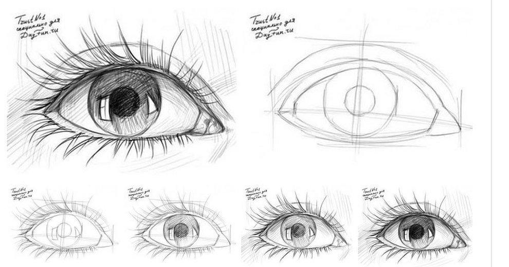 Глаз картинка рисунок поэтапно