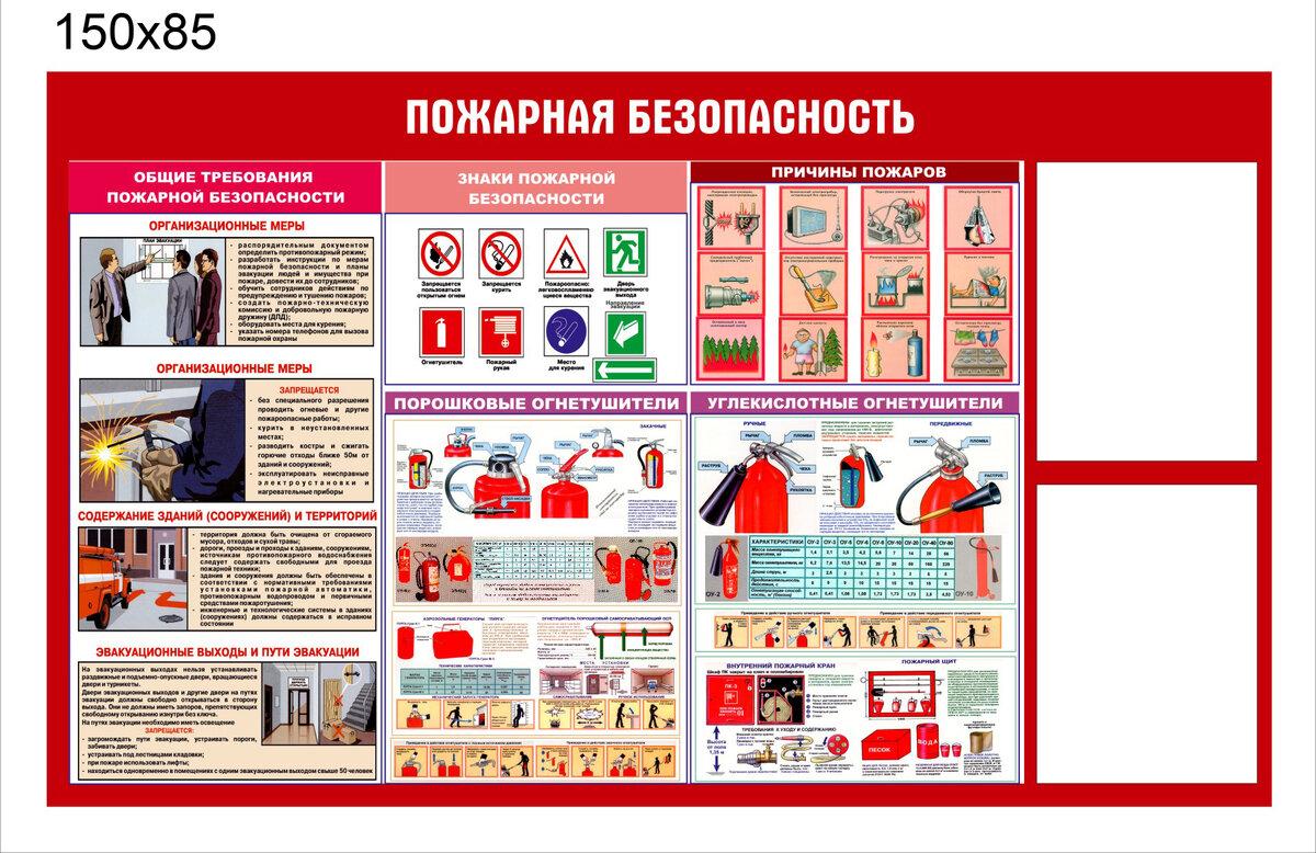 Общие требования по пожарной безопасности картинки