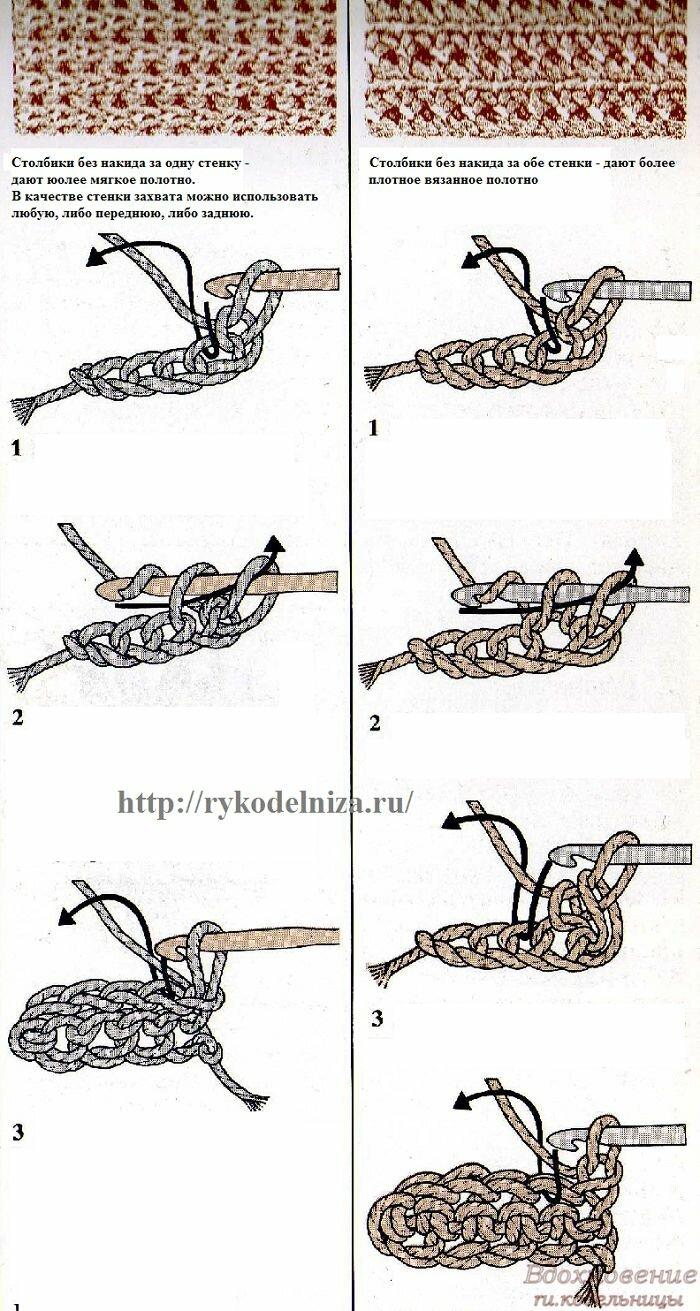 технология и картинки вязания крючком хочу затронуть