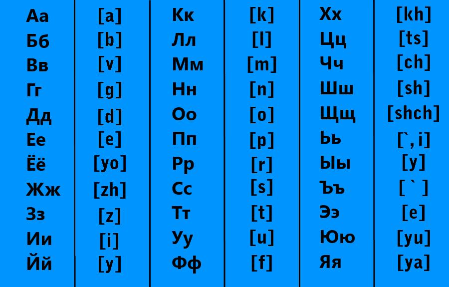 английский и русский алфавит картинки этого