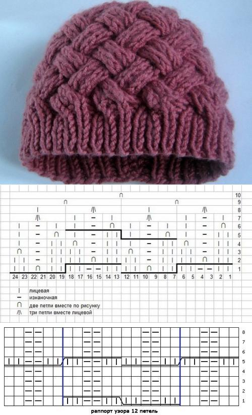 вязаные шапки в картинках со схемами довоенное время деревню