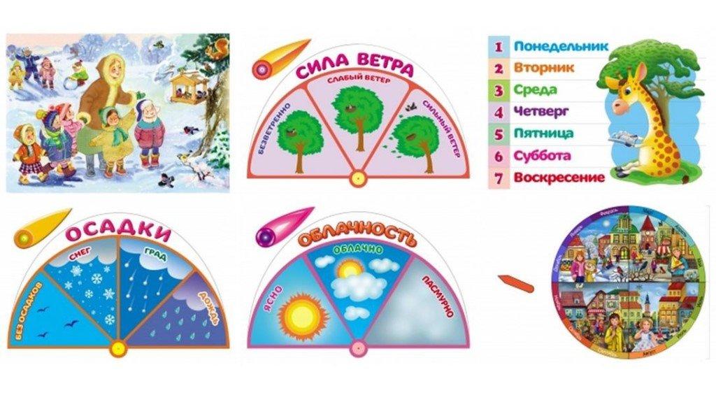 картинки на календарь погоды в младшей группе шоколадку только