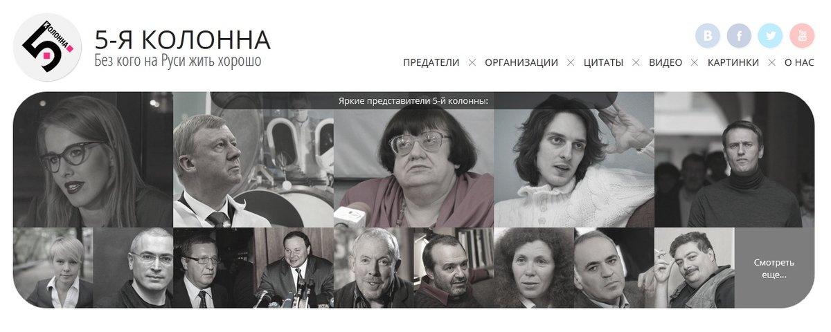 Предатели россии кто они список фото