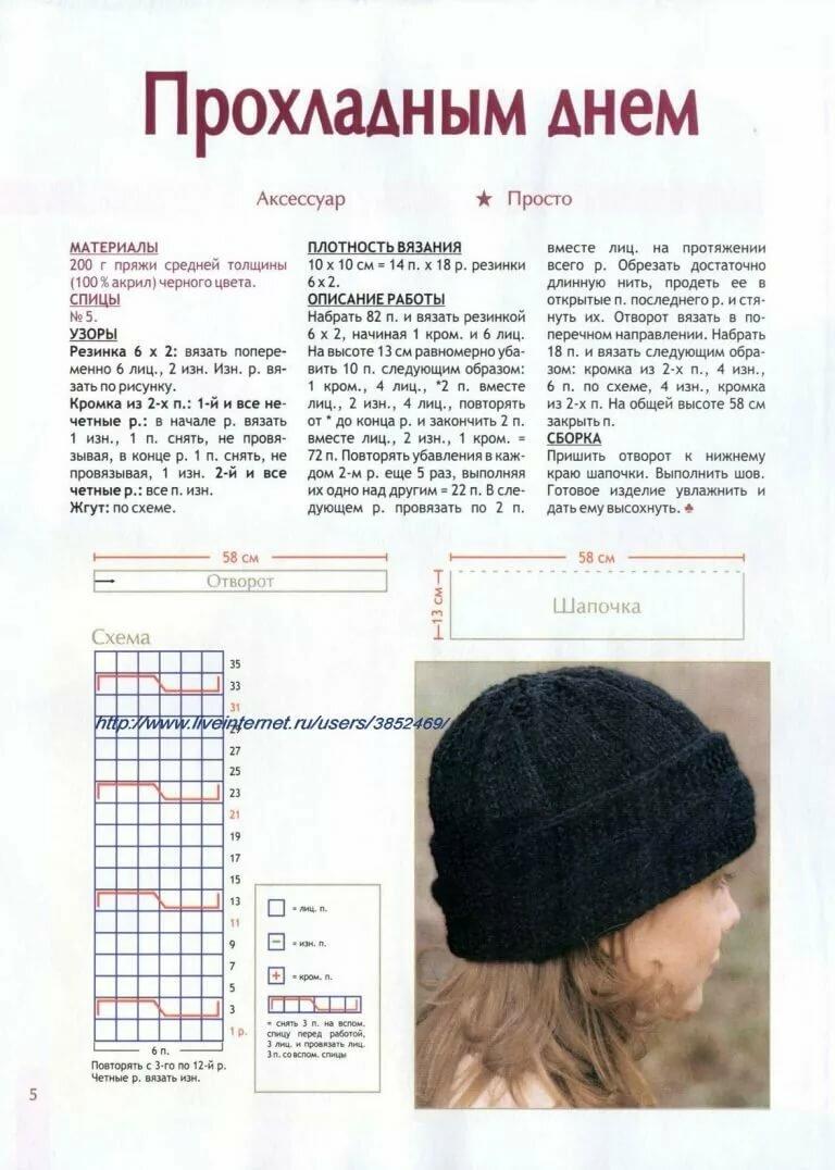 виноват том, фотографии женских шапок с описанием вязки очень