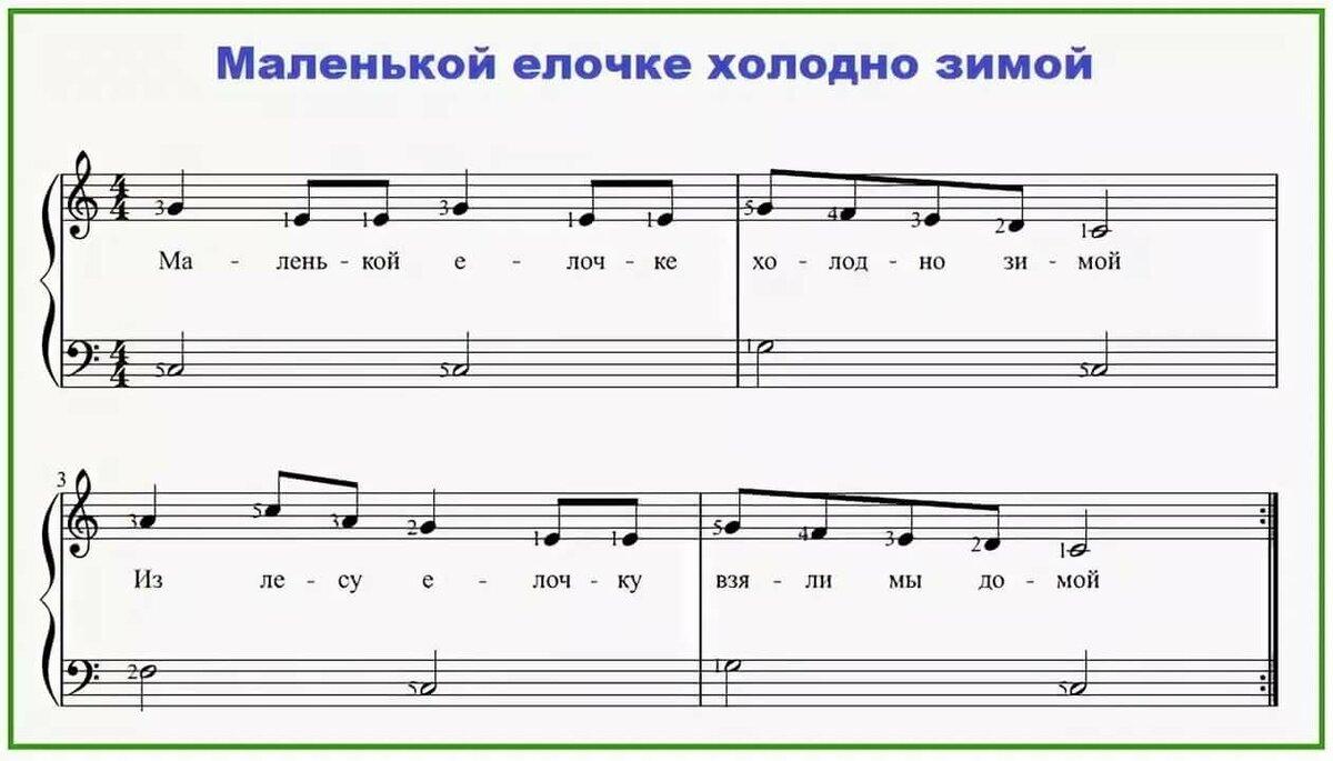 ноты пианино для начинающих картинки логан