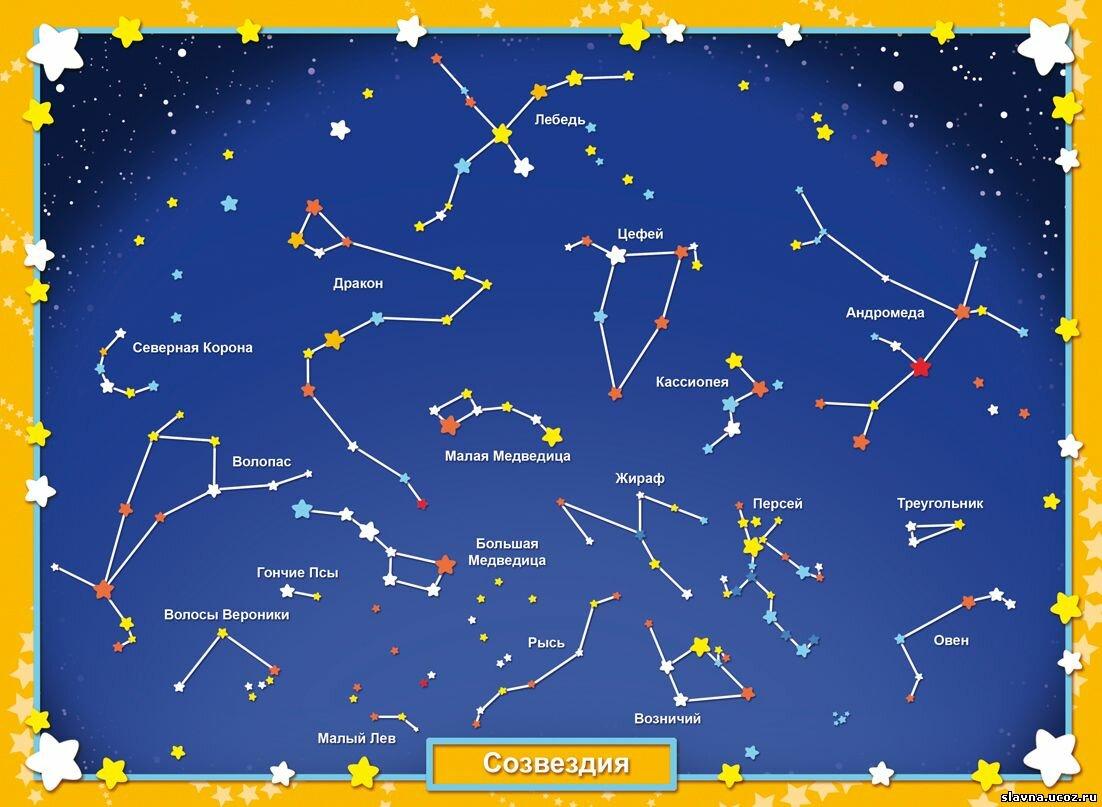помогла название звезд с картинками современные