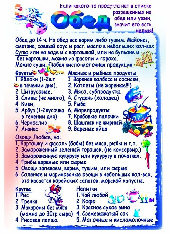 Диета Миримановой Для Ленивых.