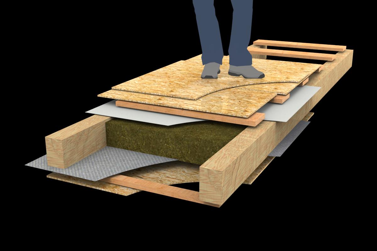 устройство деревянного межэтажного перекрытия