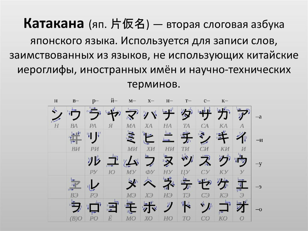 Поздравление пресвятой, перевести надпись с картинки онлайн с японского на русский онлайн