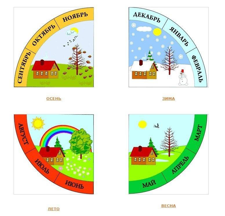 Картинки для природного уголка для календаря