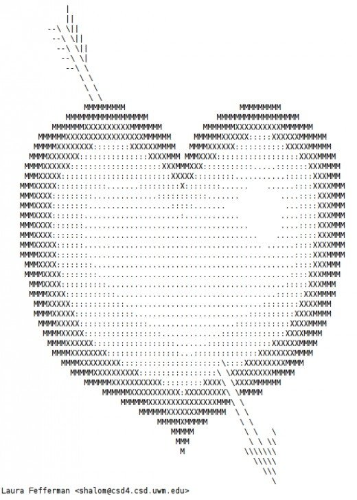 Крутые рисунки из символов на клавиатуре